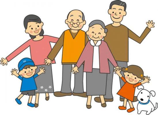 Giới thiệu thành viên trong gia đình bằng tiếng Trung