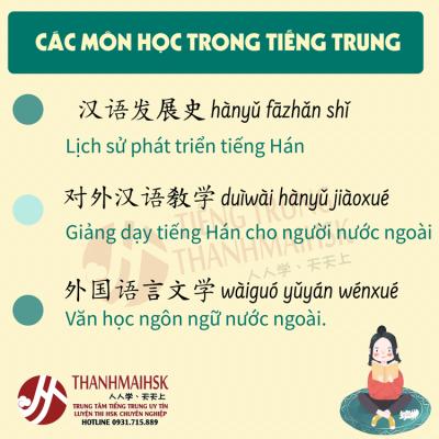 Tên môn học trong tiếng Trung